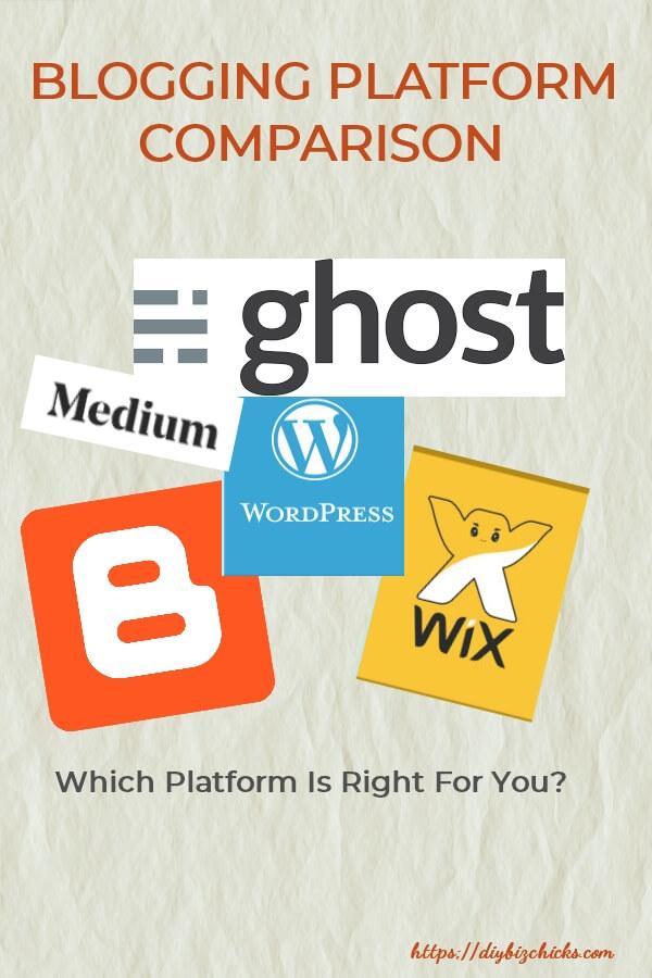 Best-Blogging-Platform